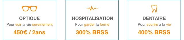 Optique : 450€ / 2ans   Hospitalisation : 300% BRSS   Dentaire : 400% BRSS